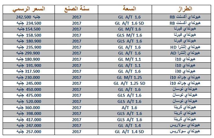 اسعار سيارات هيونداى شهر اكتوبر 2017