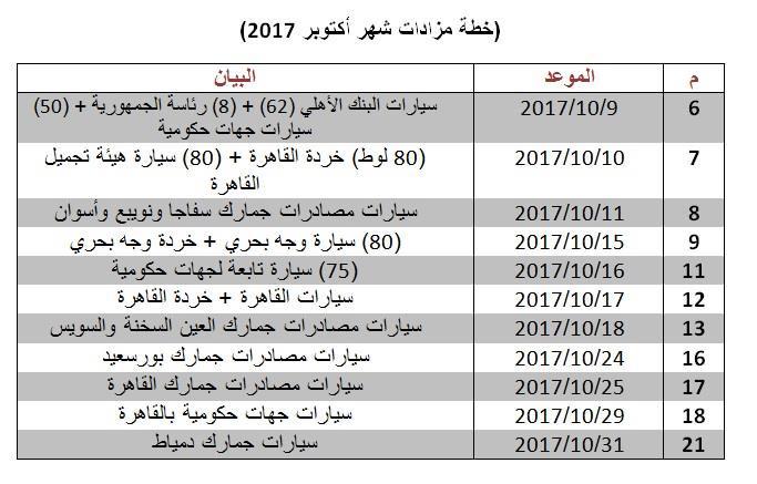 خطه مزادات بيع السيارات لشهر اكتوبر 2017