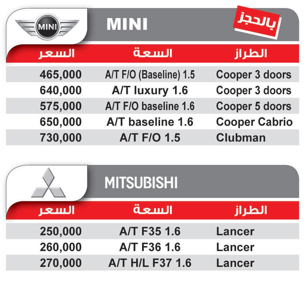 اسعار السيارات فى مصر 2017 - 2018 - Mini , ميتسوبيشى