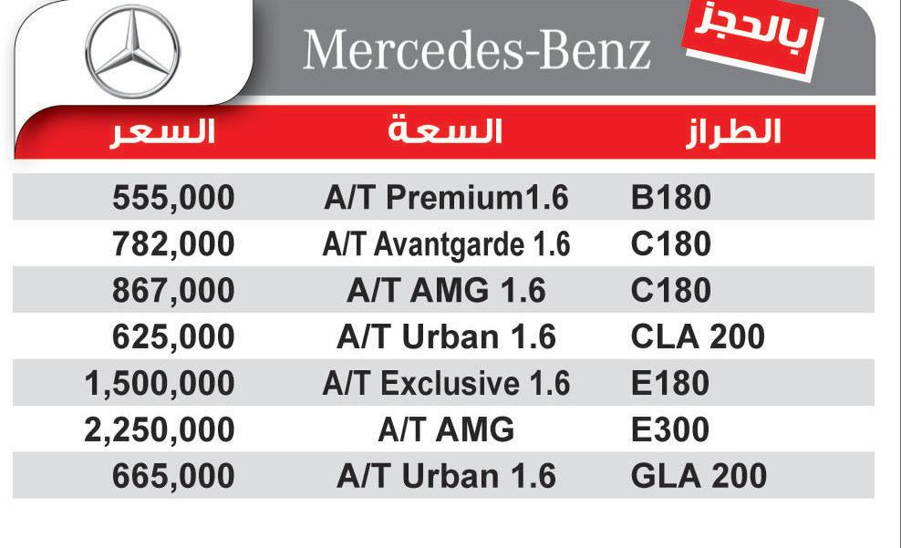 اسعار السيارات فى مصر 2017 - 2018 - مرسيدس