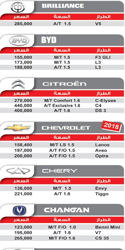 اسعار السيارات فى مصر 2017 - 2018