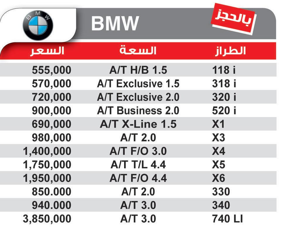 اسعار السيارات فى مصر 2017 - 2018 - BMW