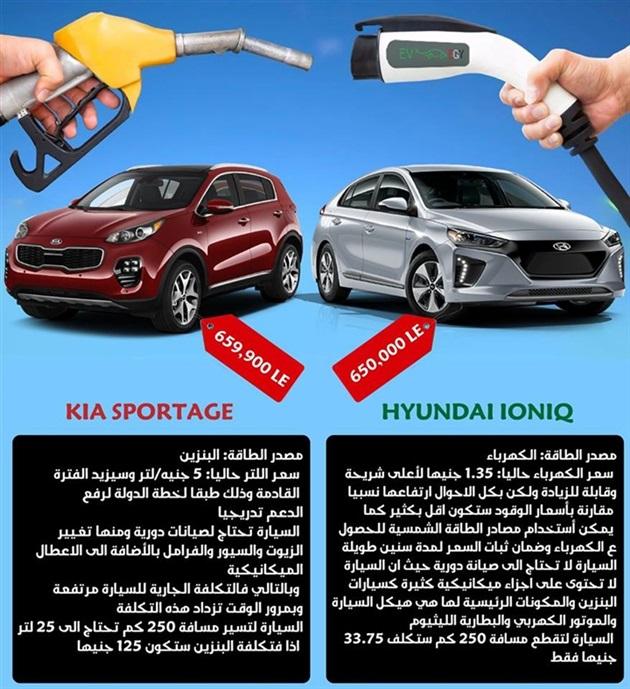 مقارانات السيارات الكهربائيه والبنزين