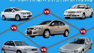 مواصفات ومميزات وعيوب Byd F3 Archives جيكس كارز Geeks Cars