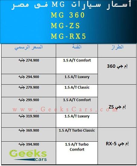 اسعار-سيارات-mg-فى-مصر