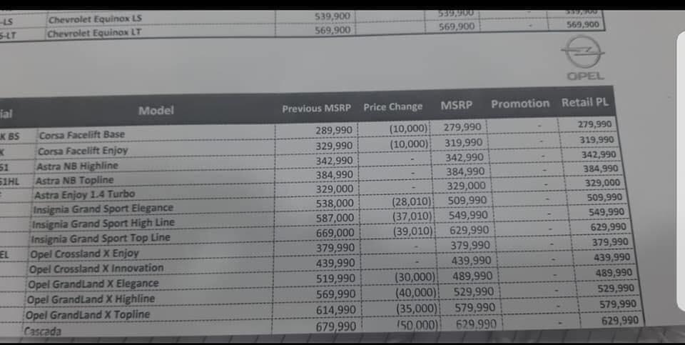 اسعار سيارات اوبل فى بداية عام 2019
