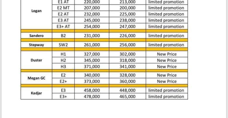اسعار سيارات رينو الجديدة 2019 - جيكس كارز