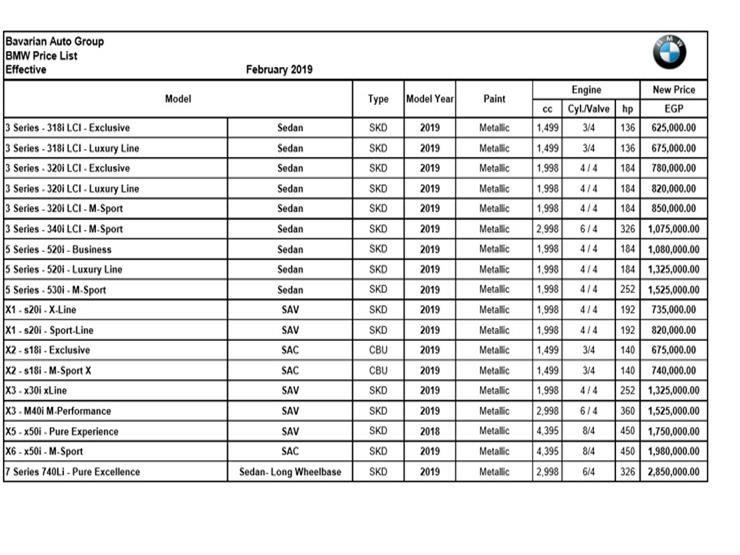 تقرير بـ اسعار رينو وهوندا وBMW الجديدة 2019