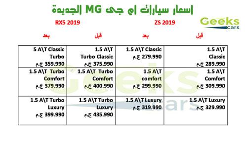 اسعار سيارات ام جى MG الجديدة