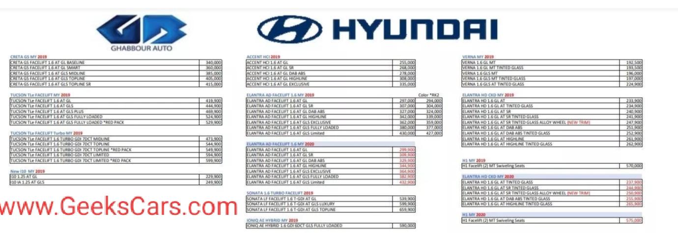 غبور يكشف عن أسعار سيارات هيونداي النترا موديل 2020 جيكس كارز