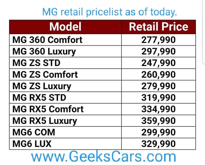 الأسعار الجديدة للسيارات.. سعر سيارات MG الجديدة بعد التخفيض