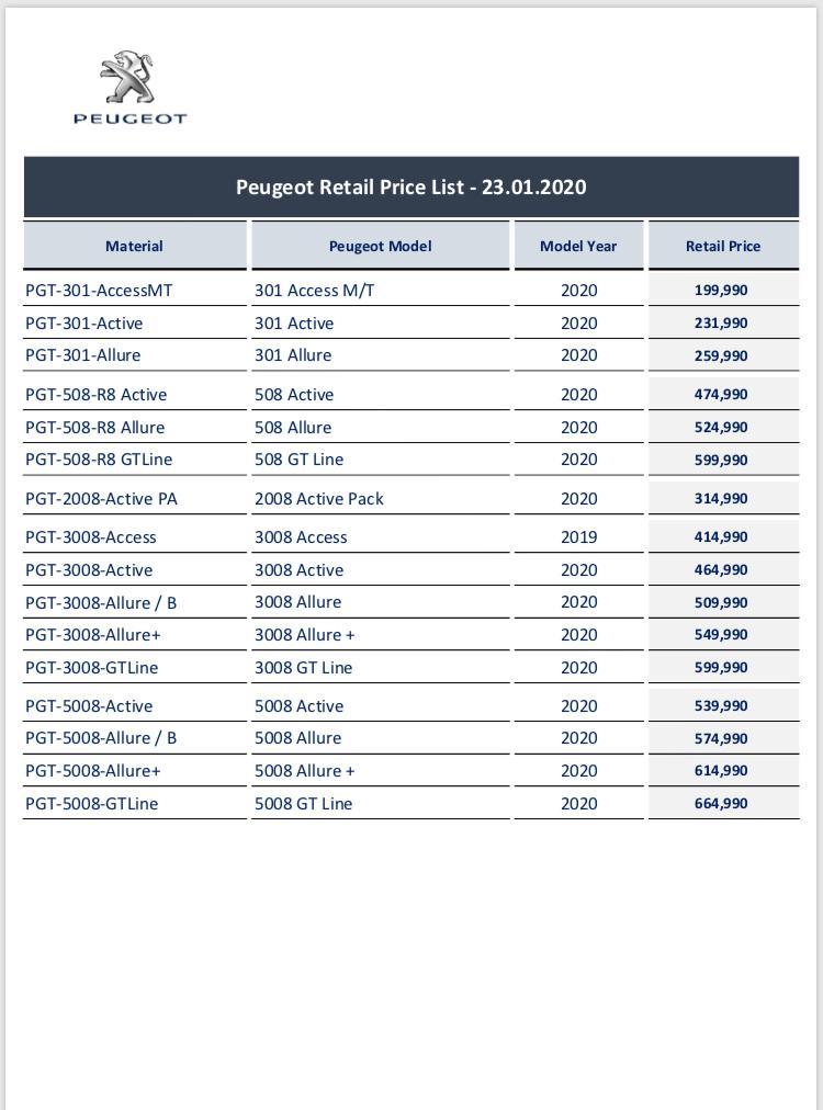 أسعار سيارات بيجو الجديدة 2020