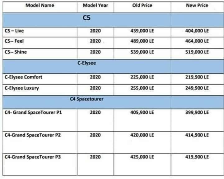 أسعار سيارات سيتروين الجديدة 2020