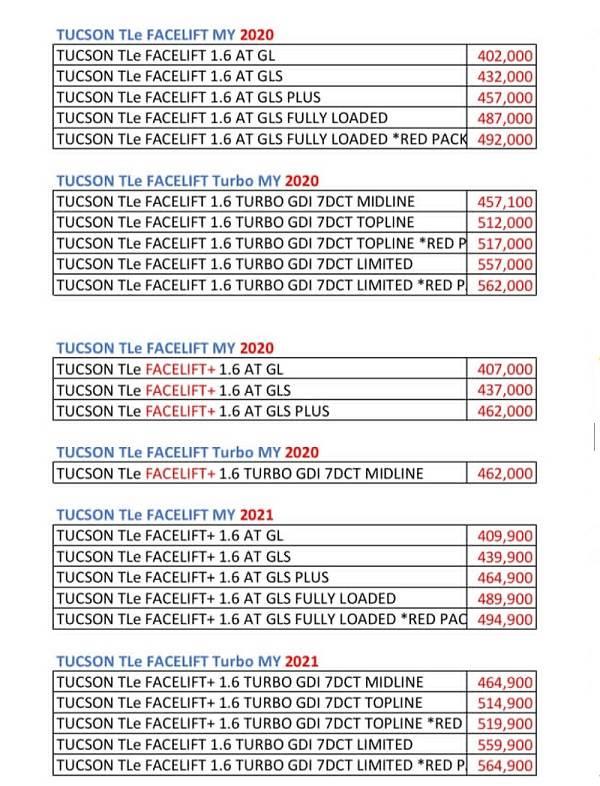 احدث اسعار سيارات SUV موديلات 2021