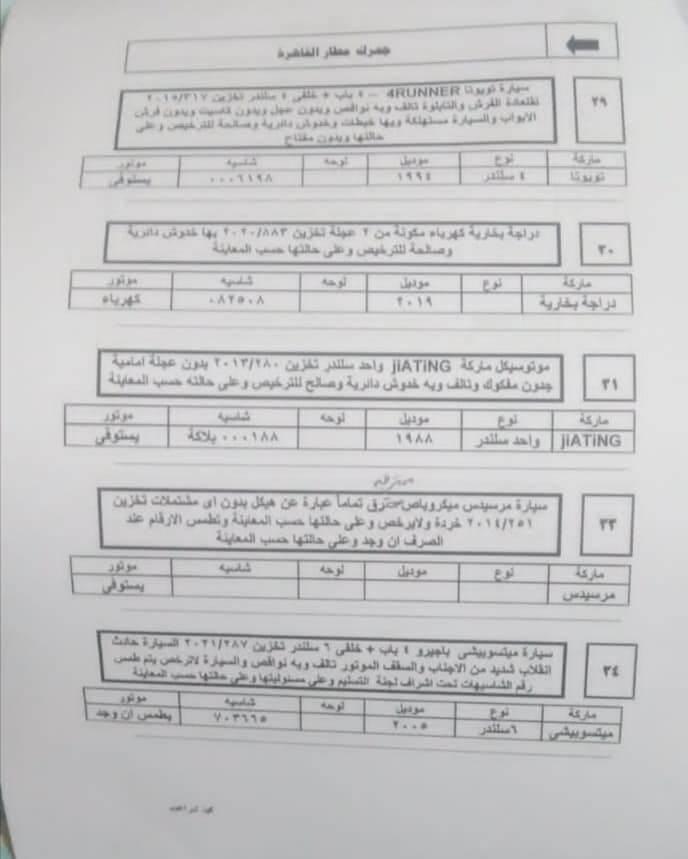 مزاد جمارك مطار القاهره